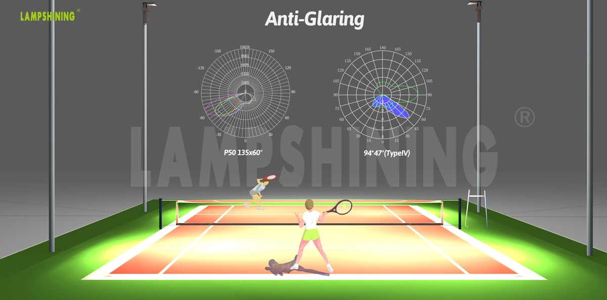 tennis court lighting anti glare beam angle