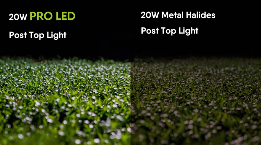 20W pro led Post top Luminaire vs 60W metal halide Post top Luminaire