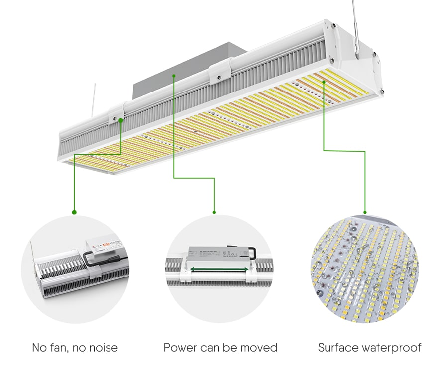LED Grow Light 300W Structural features