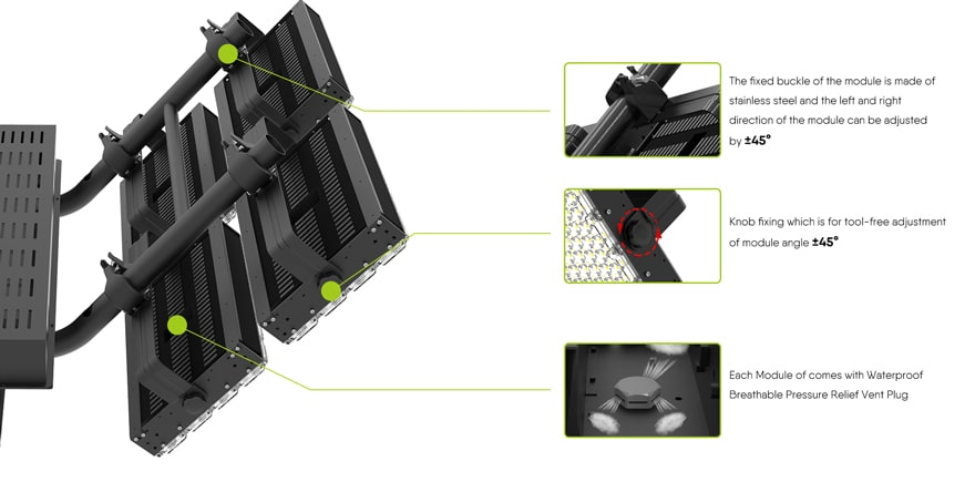 dragonfly max led stadium light fixtures, structure features