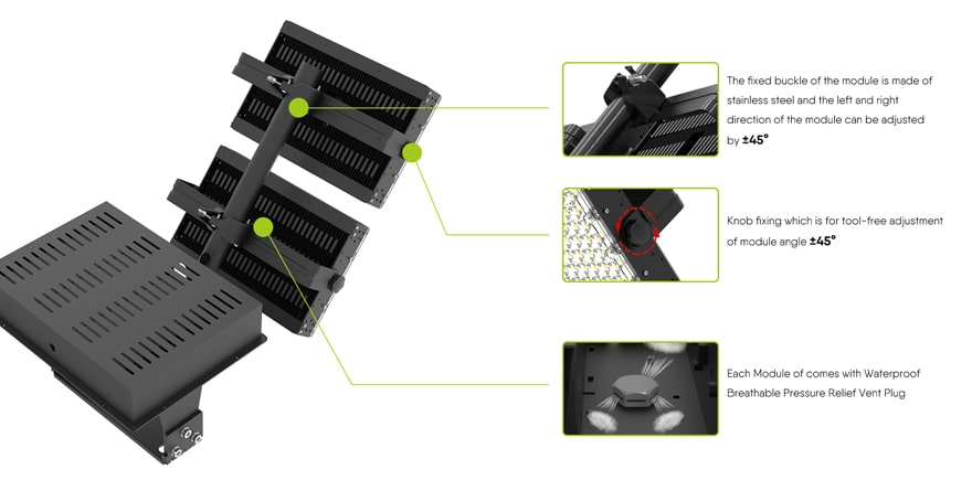 dragonfly max led area flood light, structure features