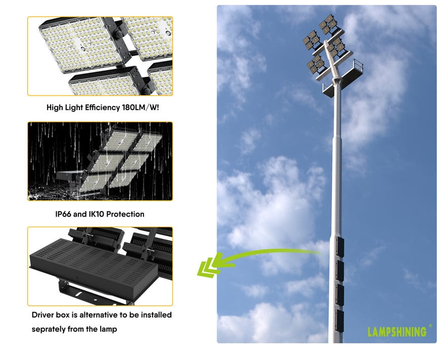 1440w dragonfly max led stadium light fixtures, product features