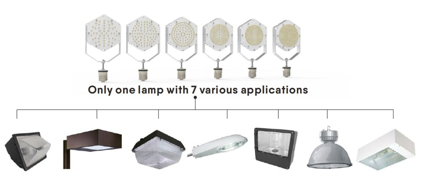 45W LED Retrofit Kits for light fixtures