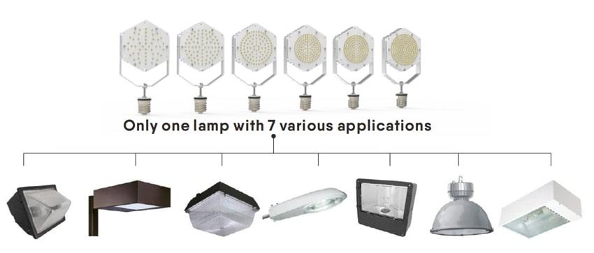 60W led retrofit kit for light fixture