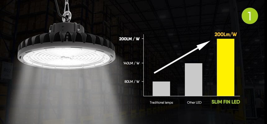 high efficiency up to 200lm/w
