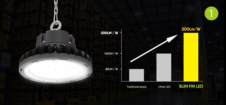 slim fin ufo led high bay lgiht light efficiency up to 200lm/w
