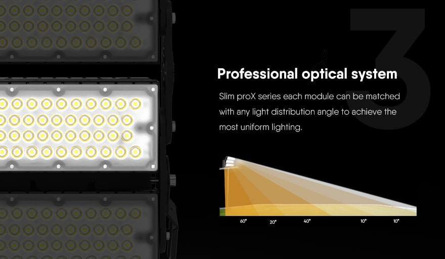 Introduction of slim prox led light optical system
