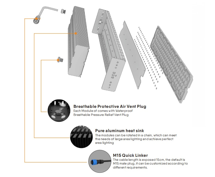 200w slim pro LED Fin Module Light exploded view