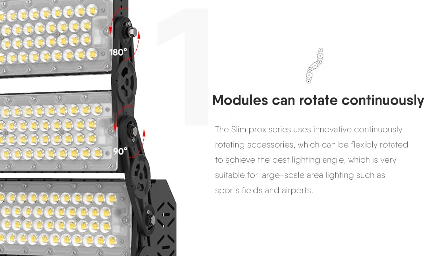 slim prox led flood light Modules can rotate continuously