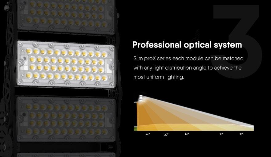 400W Slim ProX LED flood Light optical system