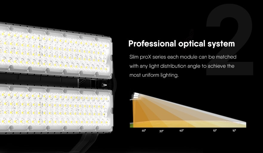 400W Slim ProX led stadium light optical system