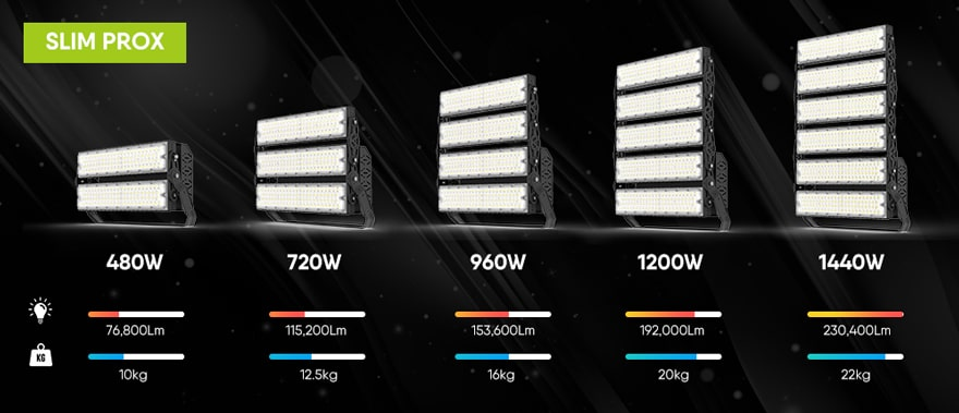 480w Slim ProX led sports light