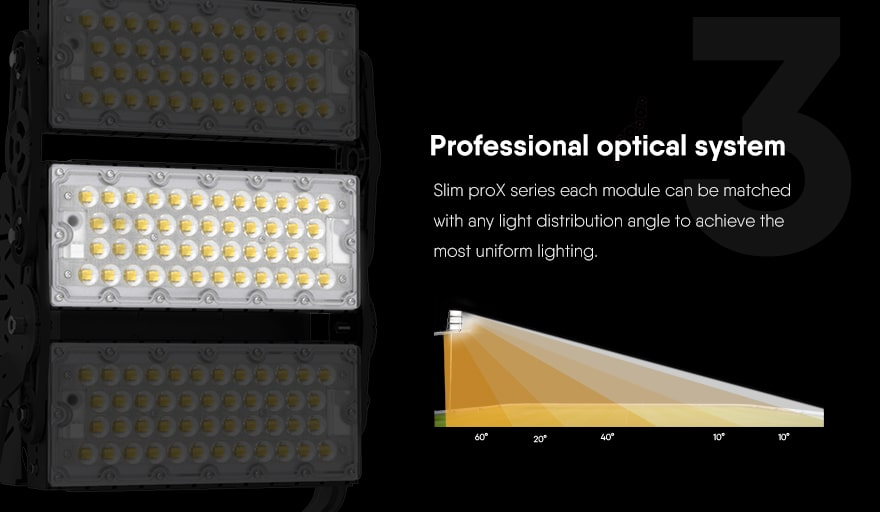 300W Slim ProX LED flood sports Light optical system