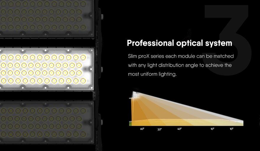 1000W Slim ProX led high pole light optical system