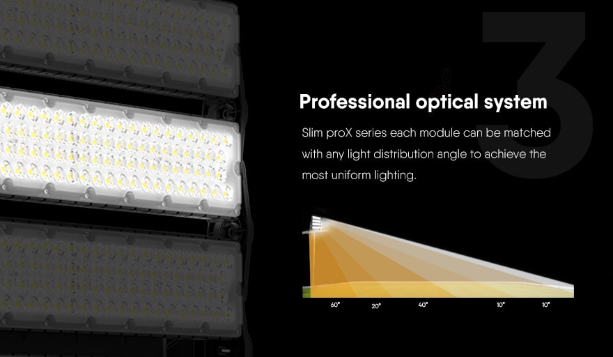 960W Slim ProX led sports light fixture optical system