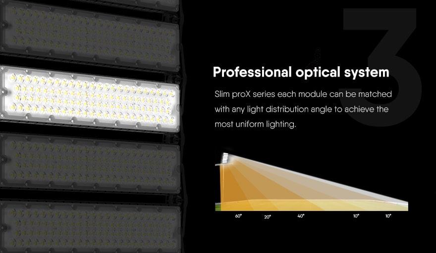 1440W Slim ProX LED High Mast Light optical system