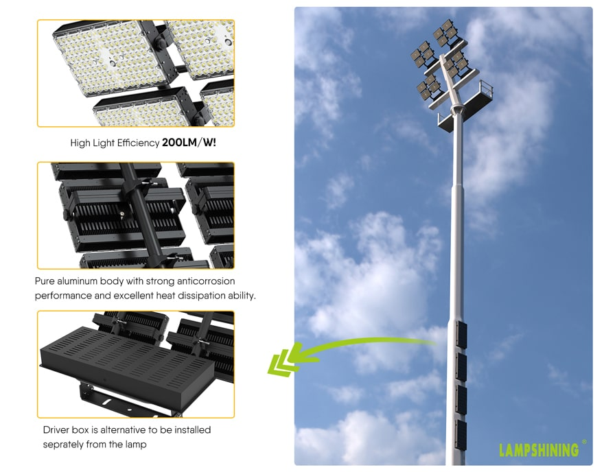 1200W Dragonfly Max LED high pole Light features