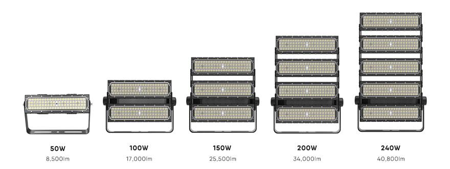 50w 100w 150w 200w 240w slim proe led area flood light