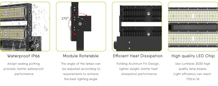 150 Watt LED Flood Light features