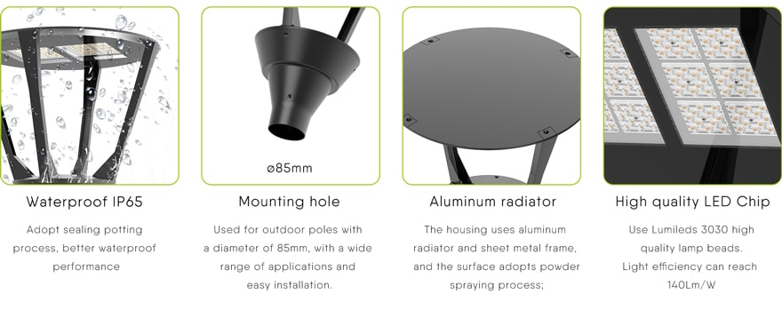 90W Plus LED Post Top Light features