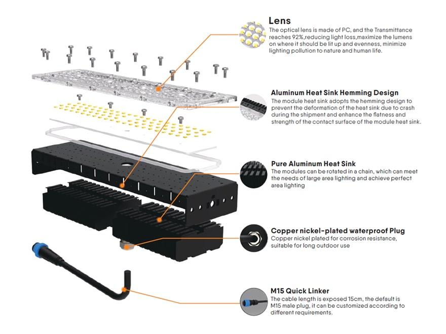 50W Slim ProE LED Module Light explosive view
