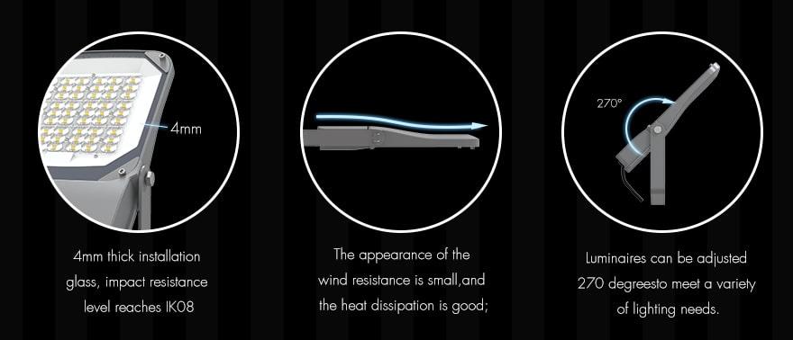 Three characteristics of Nemo EKO 100W LED Flood light
