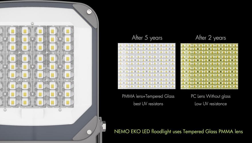 NEMO EKO 100W LED floodlight uses Tempered Glass PMMA lens