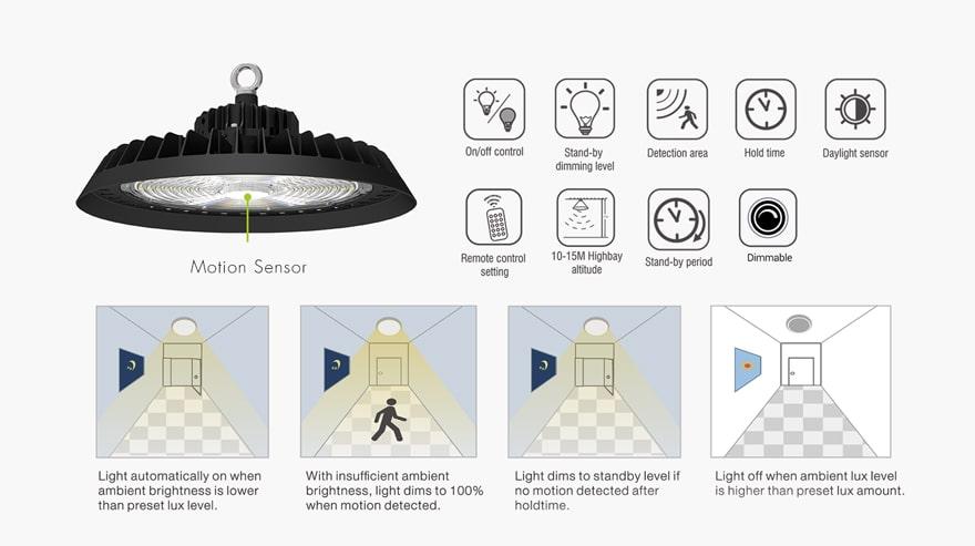 200W UFO LED High Mast Light with motion sensor