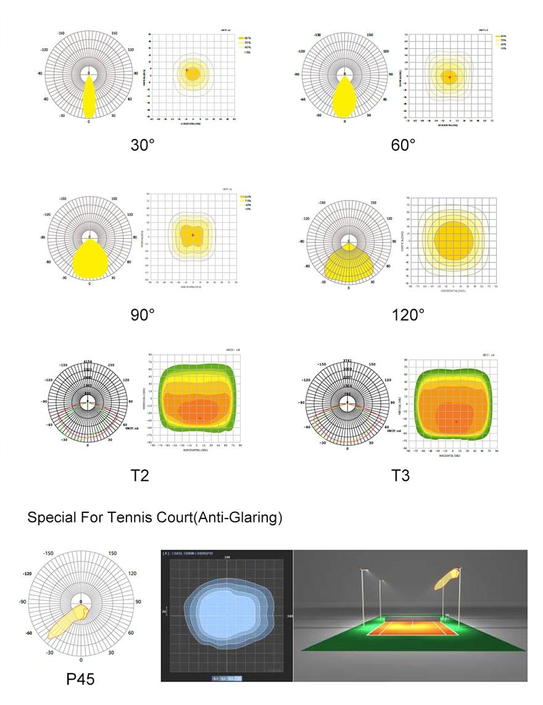 Nemo EKO LED Flood light 30, 60, 90, 120, P45, T2M, T3M beam angle