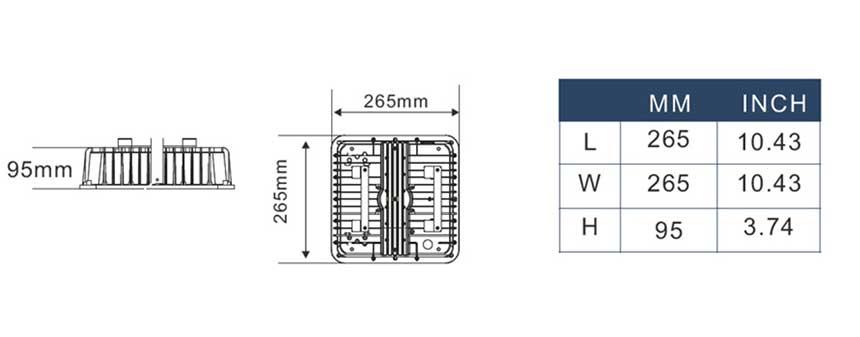 50W LED Canopy Light size.jpg