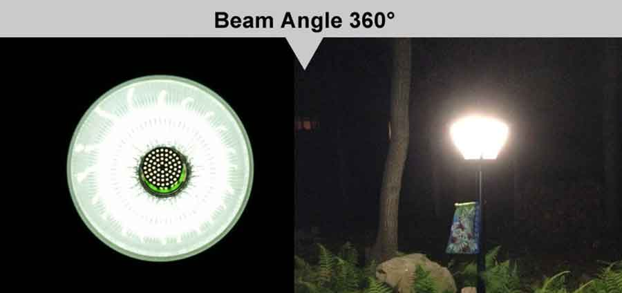 360 degree led lighting bulbs.jpg