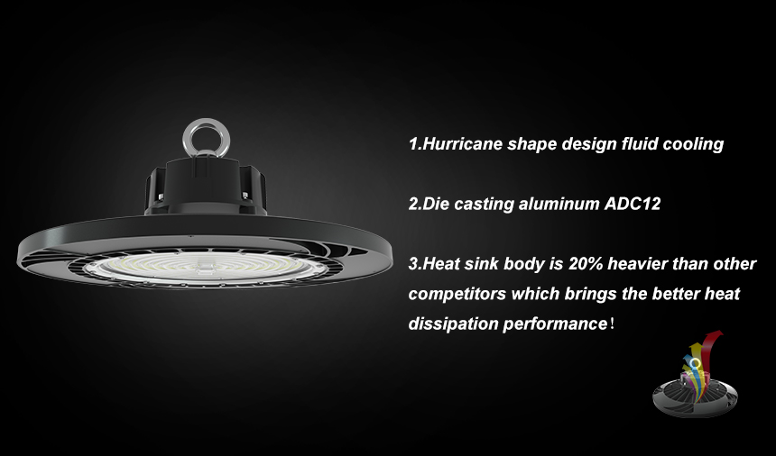 160LM/W sosen driver 150w hurricane ufo led high bay light feature