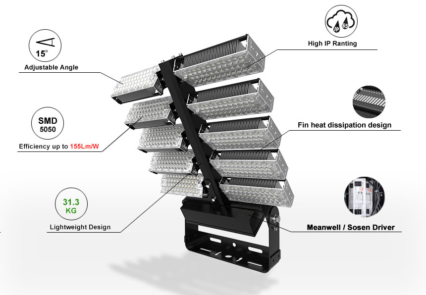 1200W rotatable module LED High Mast  pole Light fixtures advantages