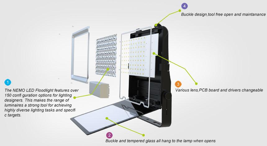 nemo 200W LED Flood Light characteristic