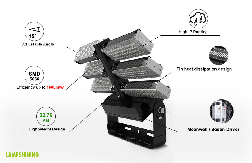 720W adjustable angle LED High Mast pole flood Light advantages
