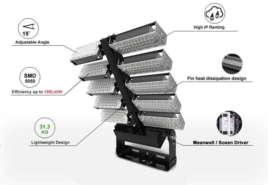 1000w DLC Sports Flood Lights-High Mast Stadium Lighting advantages