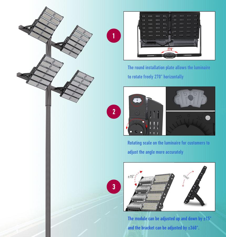 1440w led high mast light Rotating angle description