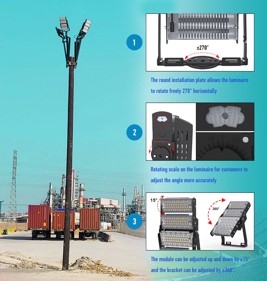 480W Outdoor LED Stadium Lights rotatable module description