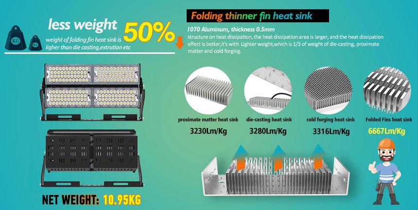 480W High Lumens LED High Pole Lights uses 1070 aluminum lightweight heat sink material