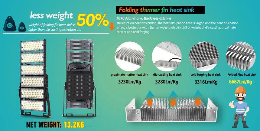 600w outdoor sports LED flood lights uses 1070 aluminum lightweight heat sink material