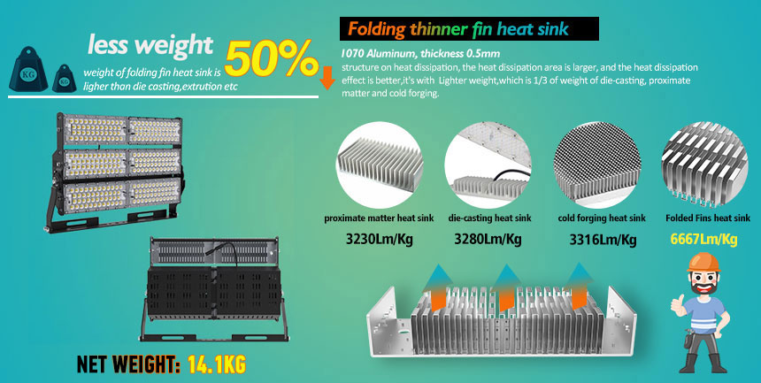 600W Wharfs led high mast Lighting fixtures uses 1070 aluminum lightweight heat sink material