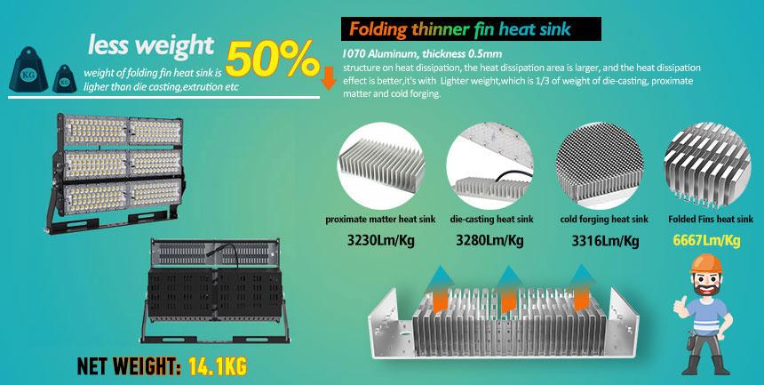 720w LED High Mast Softball,Basketball, Field Lights uses 1070 aluminum lightweight heat sink material