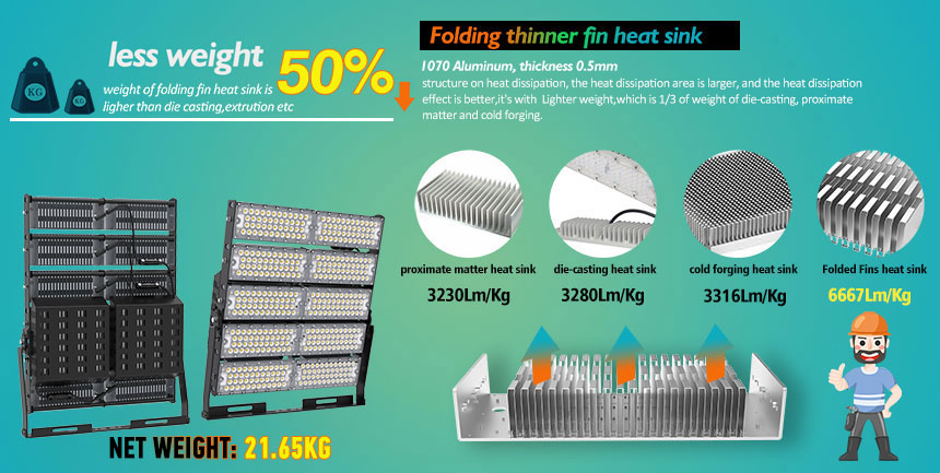 1000W Area LED High Mast Light uses 1070 aluminum lightweight heat sink material