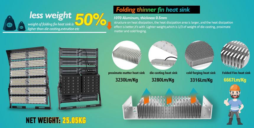 1440w High power LED Airport High Mast Flood Lights uses 1070 aluminum lightweight heat sink material