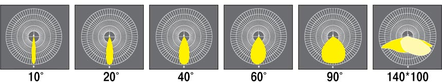 LED high mast light photometrics