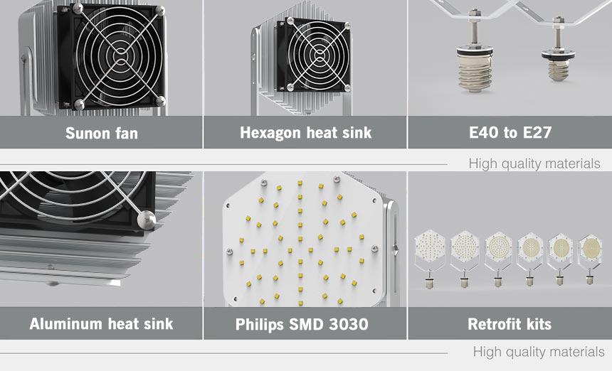 led retrofit kit Main Construction Features