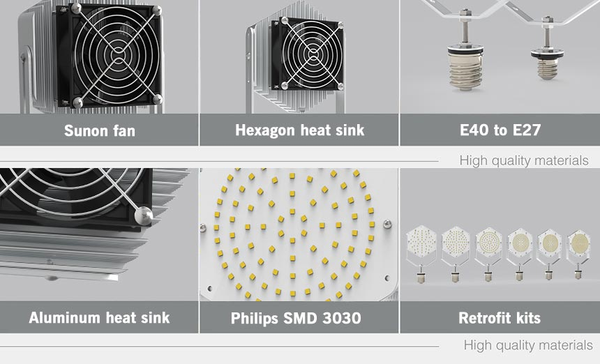 60w led retrofit kit Main Construction Features