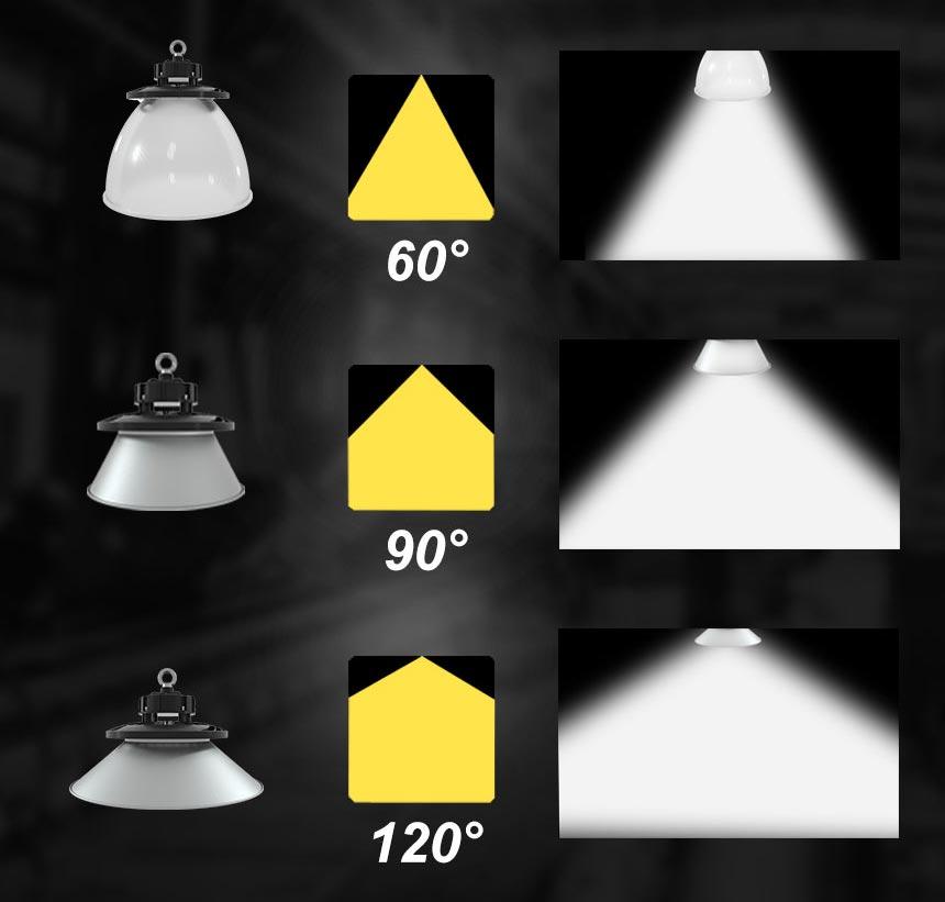 ultra slim ufo led high bay shop light beam angle