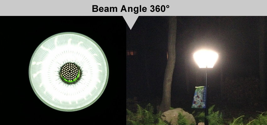 led corn light Beam Angle 360 degree