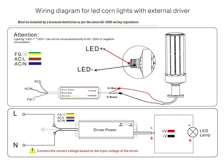 Replacement LED Description.jpg